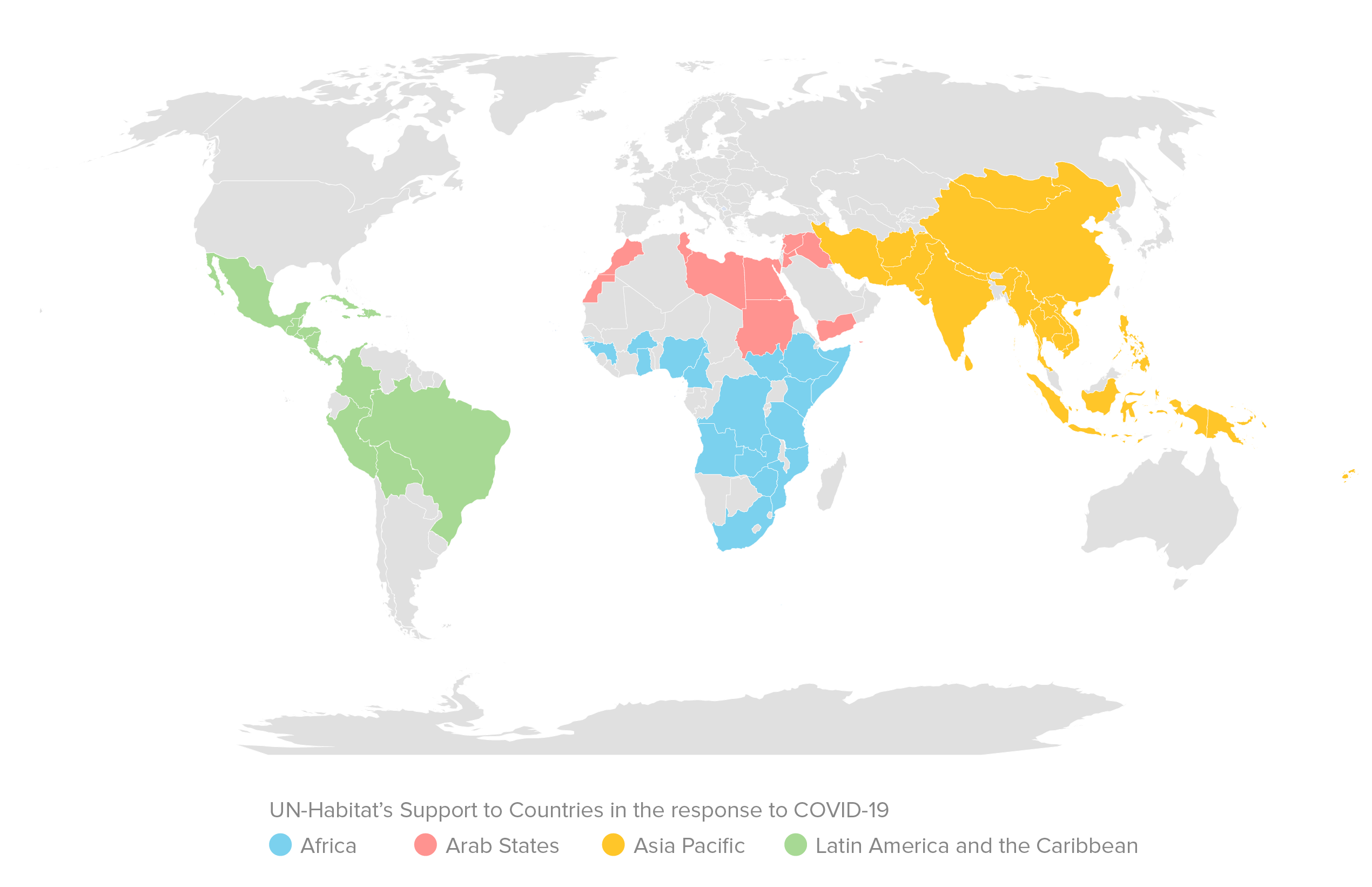 Countries of Action