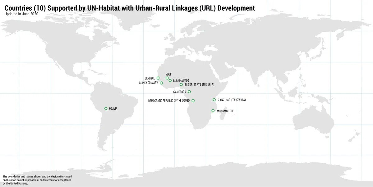 Urban-rural linkages