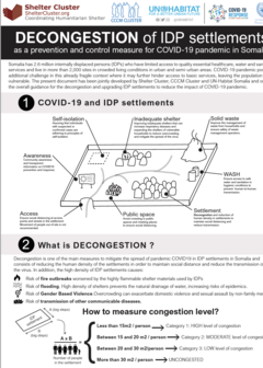 DECONGESTION of IDP settlements - cover