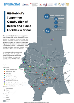 UN-Habitat's Support on Construction of Health and Public Facilities in Darfur - cover