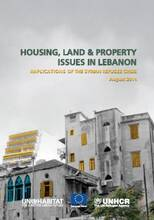 housing,land and property
